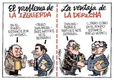 Izquierda y derecha política