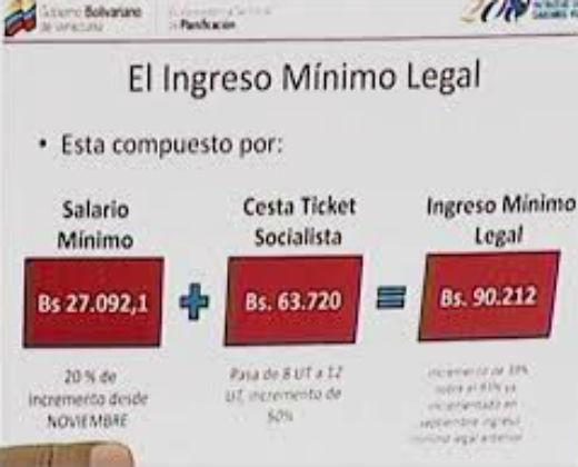 Maduro anuncia aumento integral del salario en 40%: quedó en Bs. 90.212