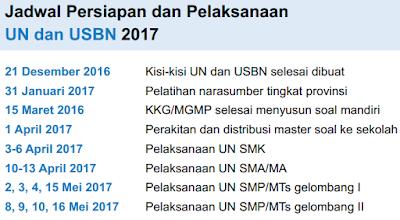 tanggal ujian nasional 2017