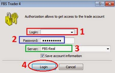 Cara login mt4