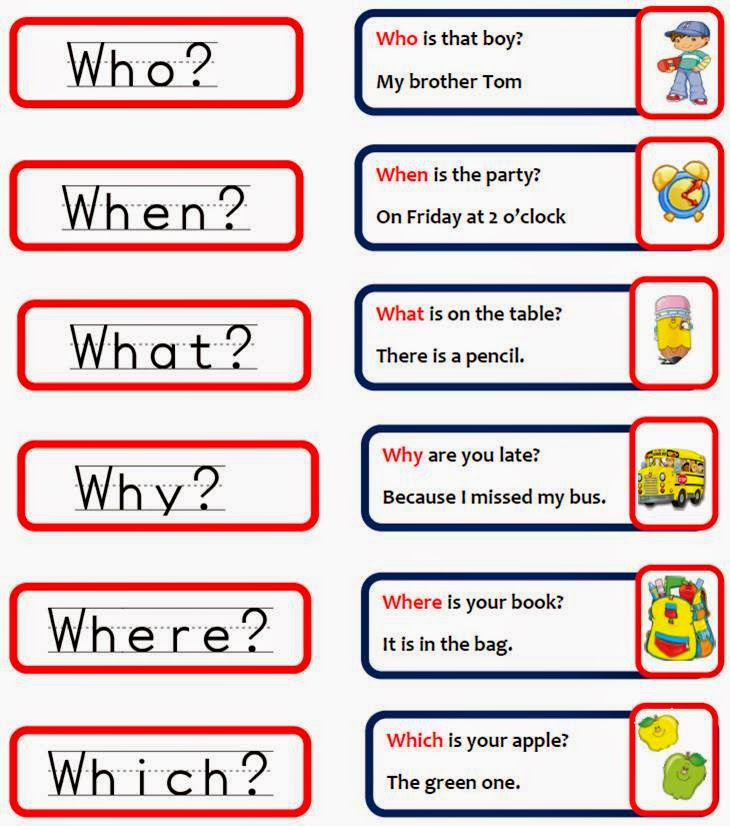 question words what who when where why which how learn english online