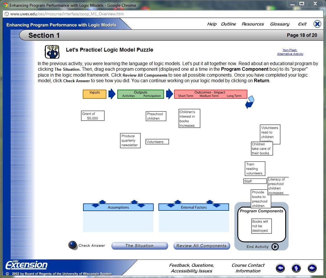 Results Based Management Websites Online Results Based