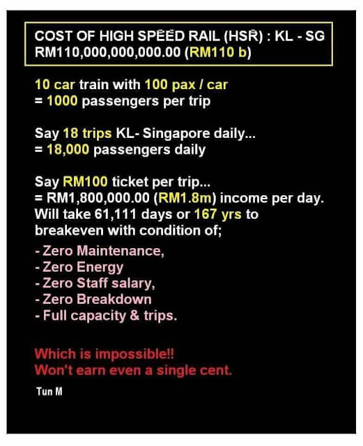 cost of HSR project
