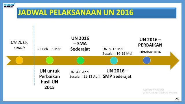 Jadwal UN SMP / MTs 2016 Terbaru