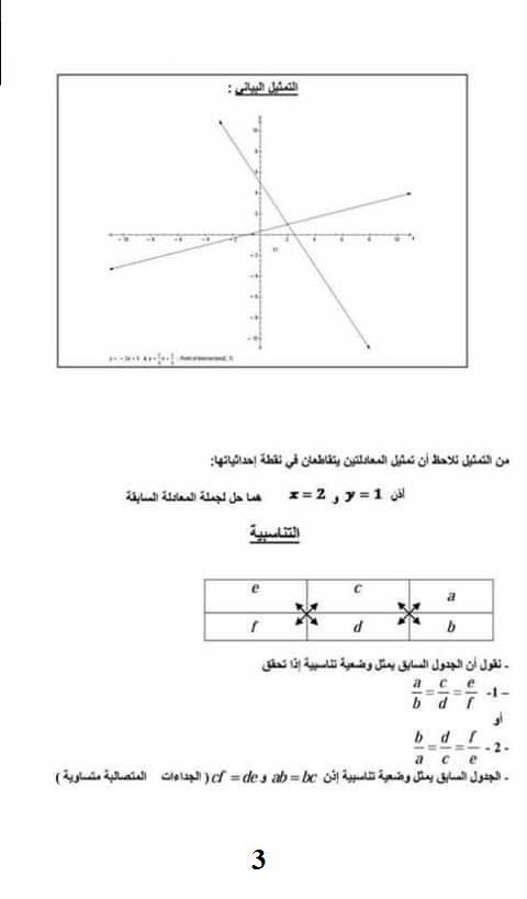 ملخص جملة معادلتين الدرجة الأولى 3.jpg