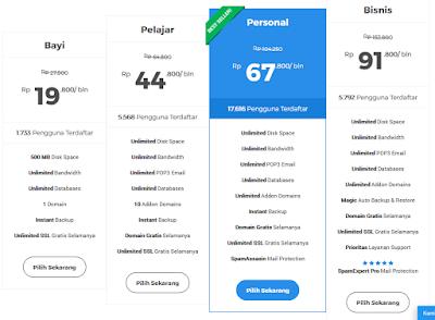 Harga Hosting di Web Hosting Niagahoster