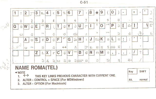 Roma Keyboard