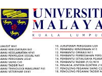 Jawatan Kosong di Universiti Malaya UM - Pembantu Tadbir / Penolong Pegawai / Pegawai / Pemandu / Kerani / Pembantu dll