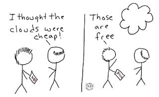 Free Clouds