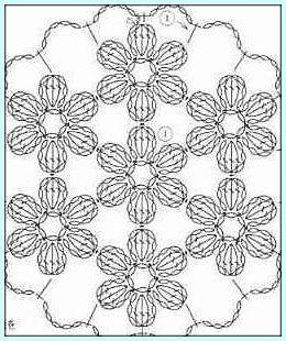 Схема вязания рисунок косичка 643