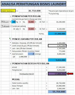 Proposal%2BLaundry%2BKiloan Proposal Usaha Laundry