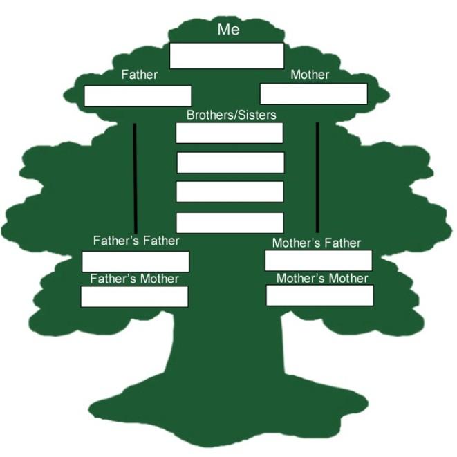 plain family tree template - pupi en el brimonis febrero 2012