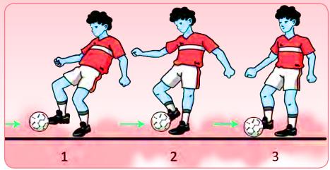 Gambar Teknik dasar menghentikan bola dengan kaki bagian dalam