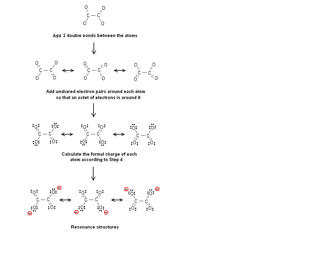 Simple Method For Writing Lewis Structures Of The Oxalate