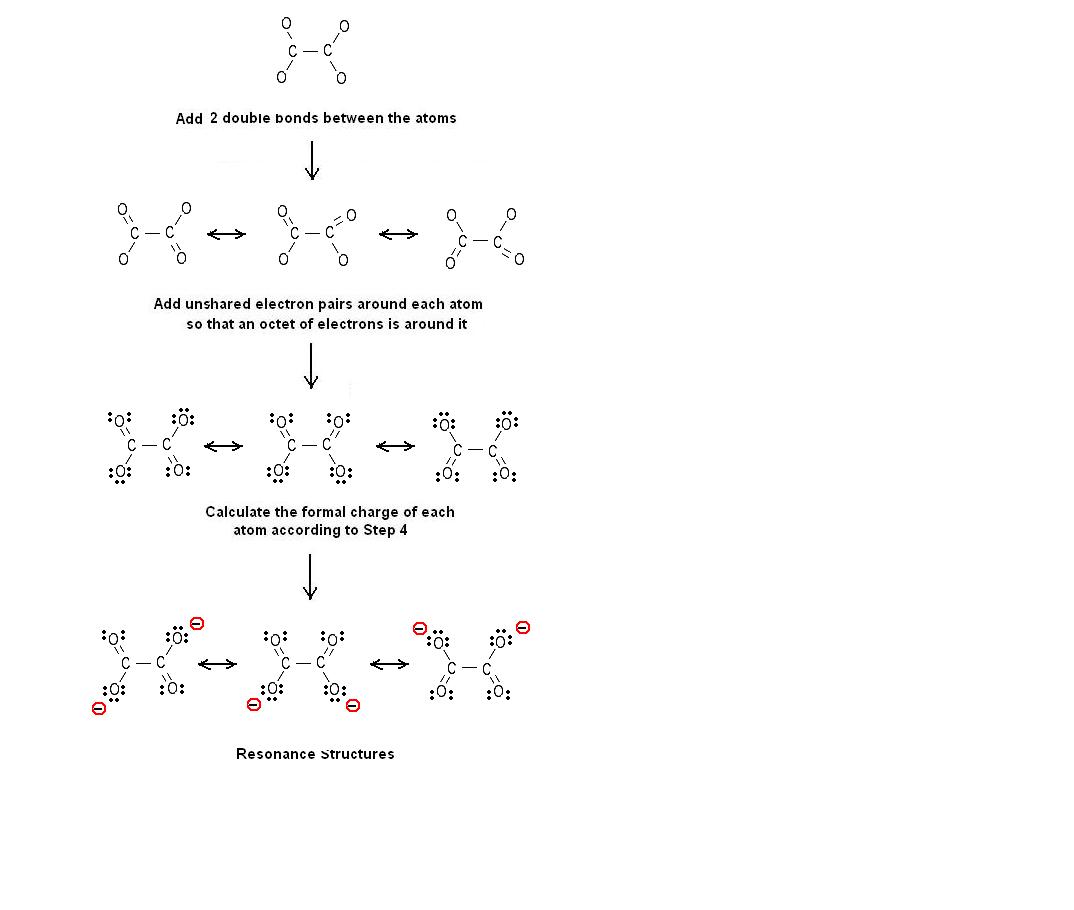 Chemistry For Update November