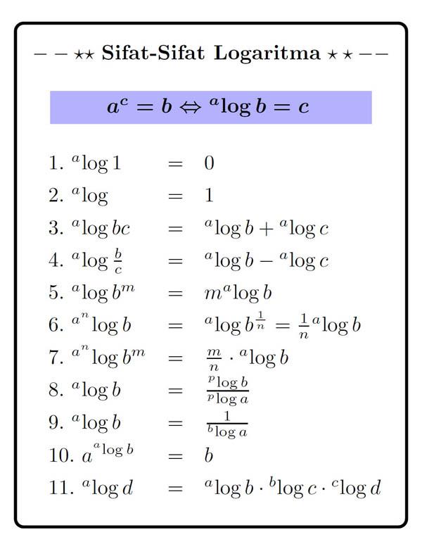 Sifat Logaritma Natural : sifat, logaritma, natural, Logaritma, Definisi,, Fungsi,, Persamaan, Pertidaksamaan, (Terbaru), Haimatematika