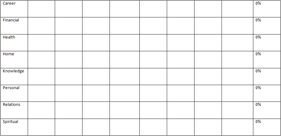 It is a graphic of Printable Blank Hundreds Chart pertaining to fact family
