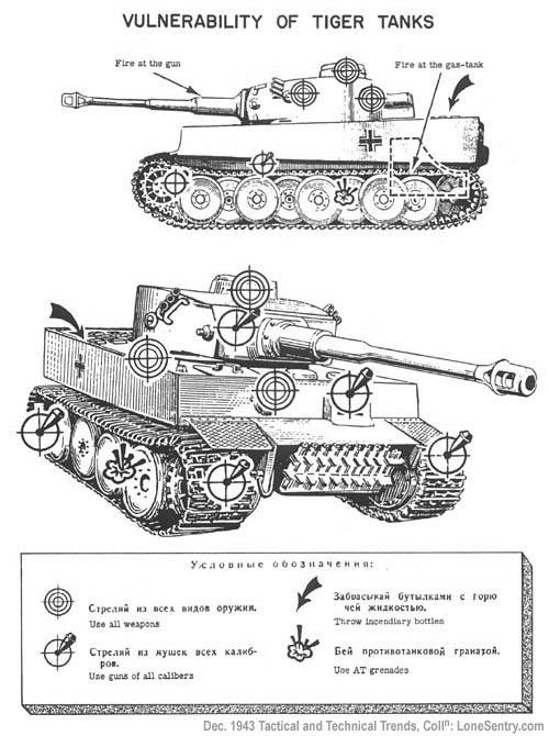 Schwere Panzer-Abteilung 511