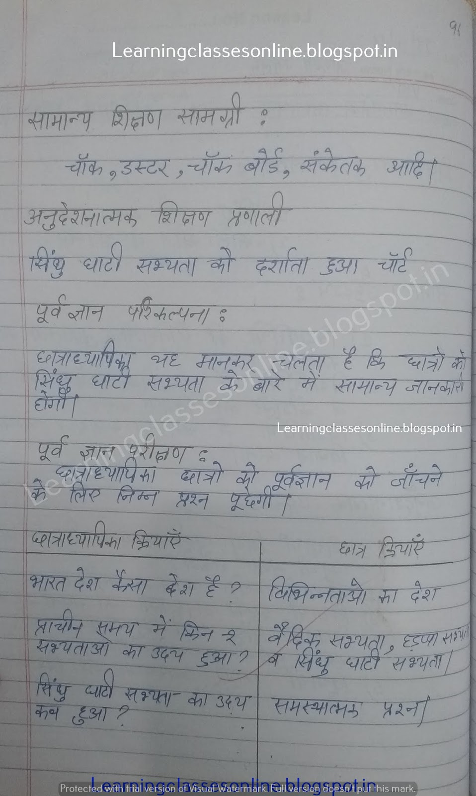 cbse 9th social science projects,