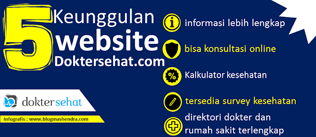 5 Keunggulan Website Doktersehat - Blog Mas Hendra