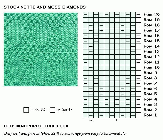 Knit and Purl. Diamond Textured stitch. Stockinette and Moss Diamonds
