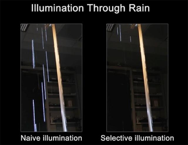 intel Rain illumination