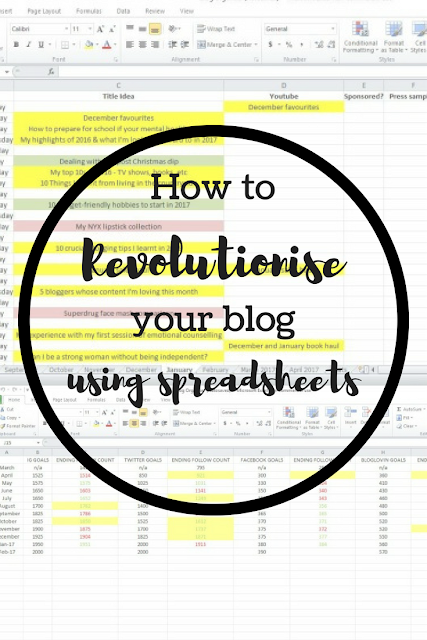 How to revolutionize your blog using spreadsheets. Nourish ME: www.nourishmeblog.co.uk