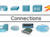 Membuat Virtual LAN Dengan 1 Router, 1 Switch, dan 6 PC Menggunakan Cisco Packet Traser