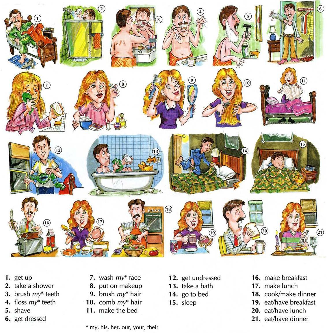 Everyday Activities Learning English Present Continuous