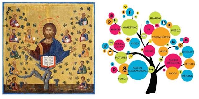 Εικόνισμα και ψηφιακή εικόνα https://leipsanothiki.blogspot.be/