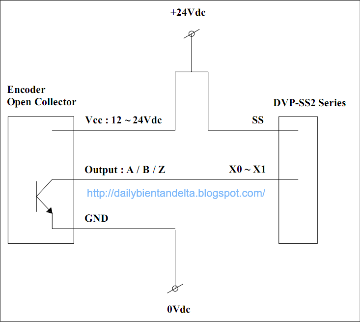 Sơ đồ đấu nối Encoder vào PLC Delta
