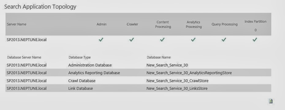 Suhail Cloud: SharePoint 2013 Search is not working