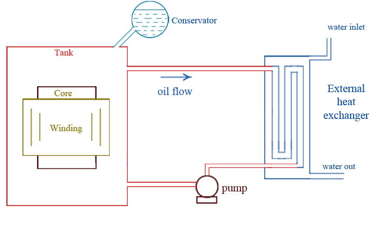 transformer cooling classes electrical concepts Wiring-Diagram Onan Genset