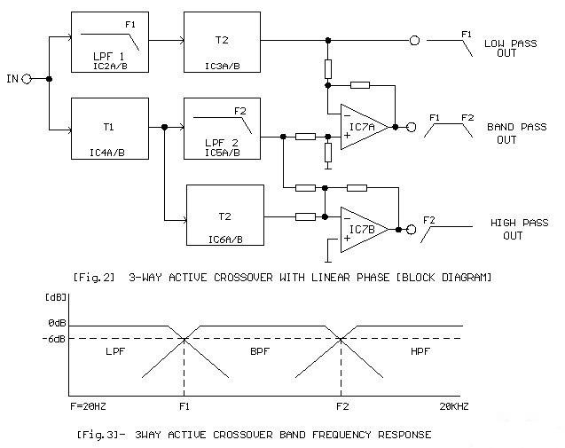 Magnificent Jbl Crossover Wiring Diagram Adornment - Schematic ...
