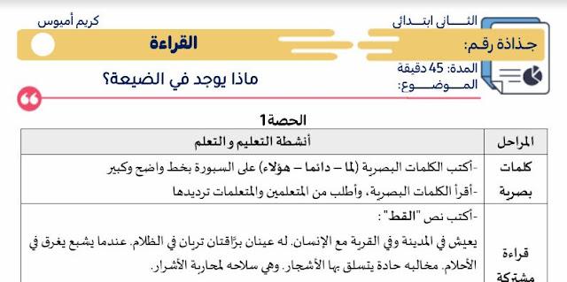 جذاذات مكون القراءة ماذا يوجد في الضيعة مرجع مرشدي في اللغة العربية المستوى  الثاني