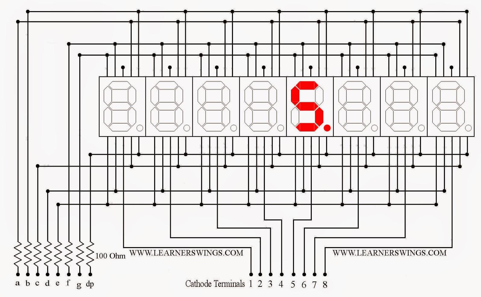 Program to Display 12345678 in 8 Seven Segment Displays