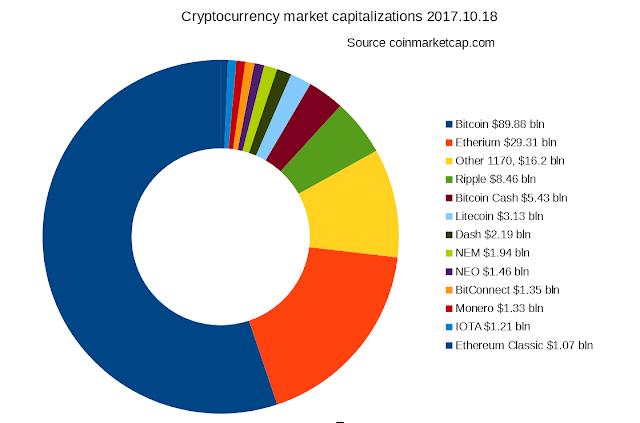 crypto-market-cap