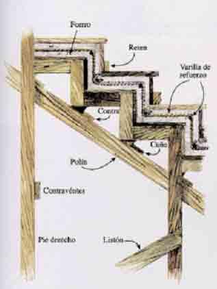 Construcci n de escaleras consideraciones en el trazo y - Materiales para escaleras ...