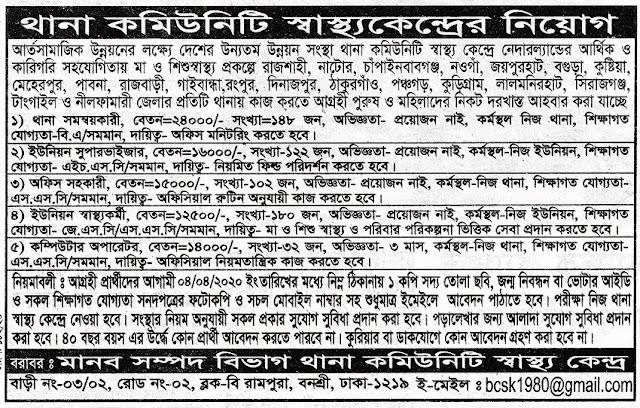 নগর সাস্থ্যকেন্দ্র চাকরির খবর ২০২০ - Nagar Shastho Kendro Job Circular 2020