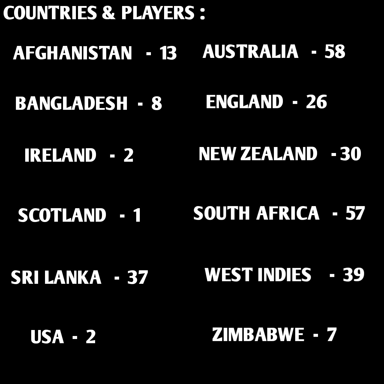 it s seems great to see aussies engalnd players in huge numbers asusual south africa have shown their interest