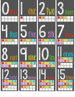 Chalkboard Number Poster Set