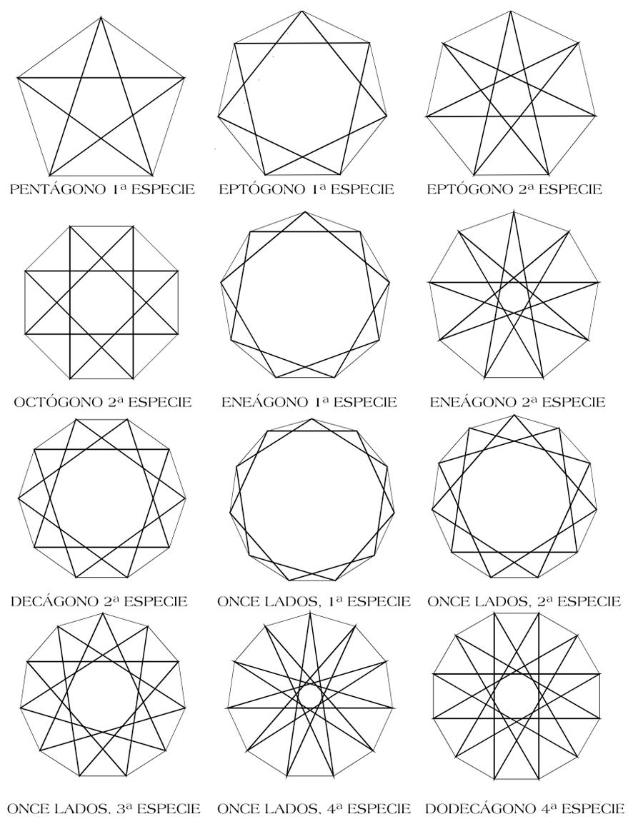 El rinc n de pl stica de 1 las formas geom tricas planas for Formas ornamentales