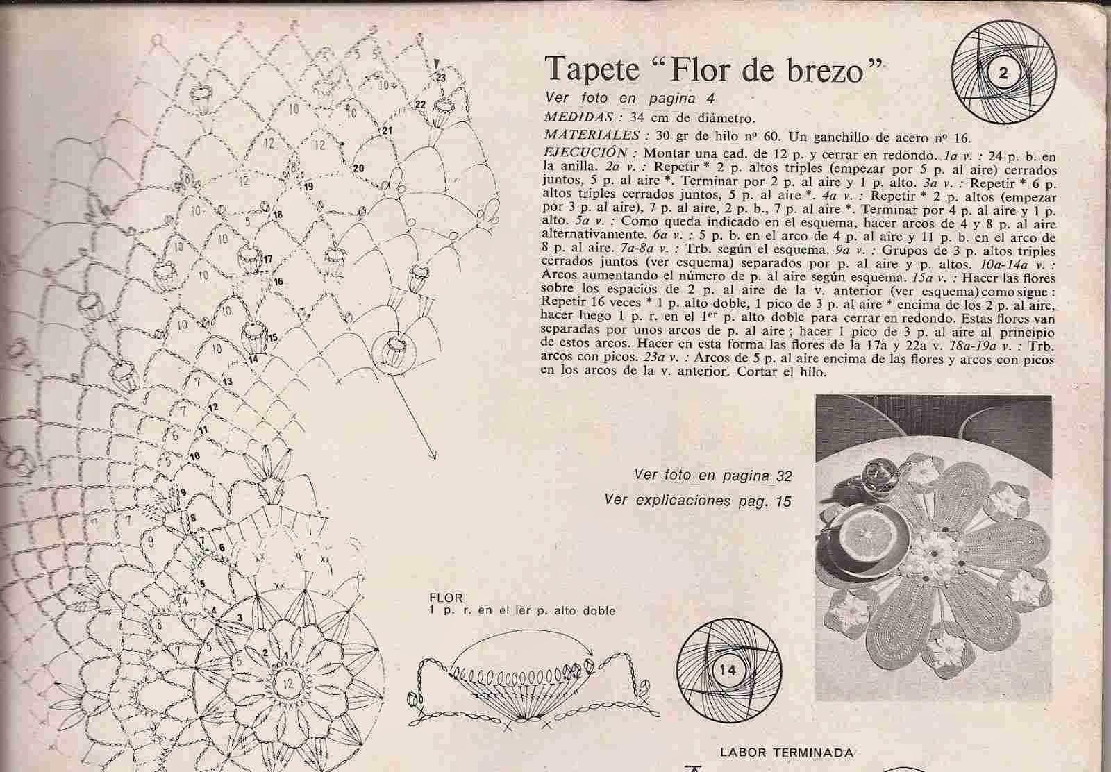Patrón de Tapete
