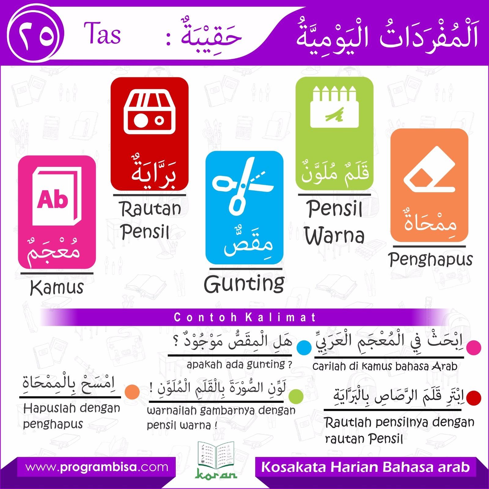 Peralatan Dapur Dalam Bahasa Arab Desainrumahid Com