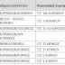 Διακοπή ρεύματος στους νομους Κορινθίας, Σάμου, Χίου