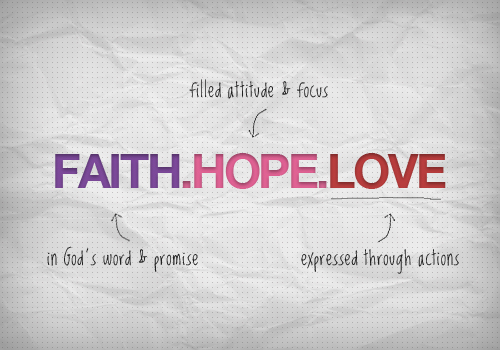 Romanceishope: Faith, Hope & Love: Not So Random Events