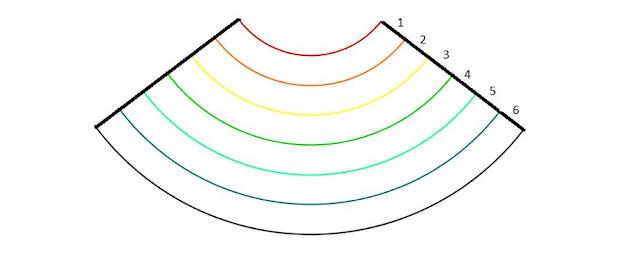 contoh soal HOTS matematika