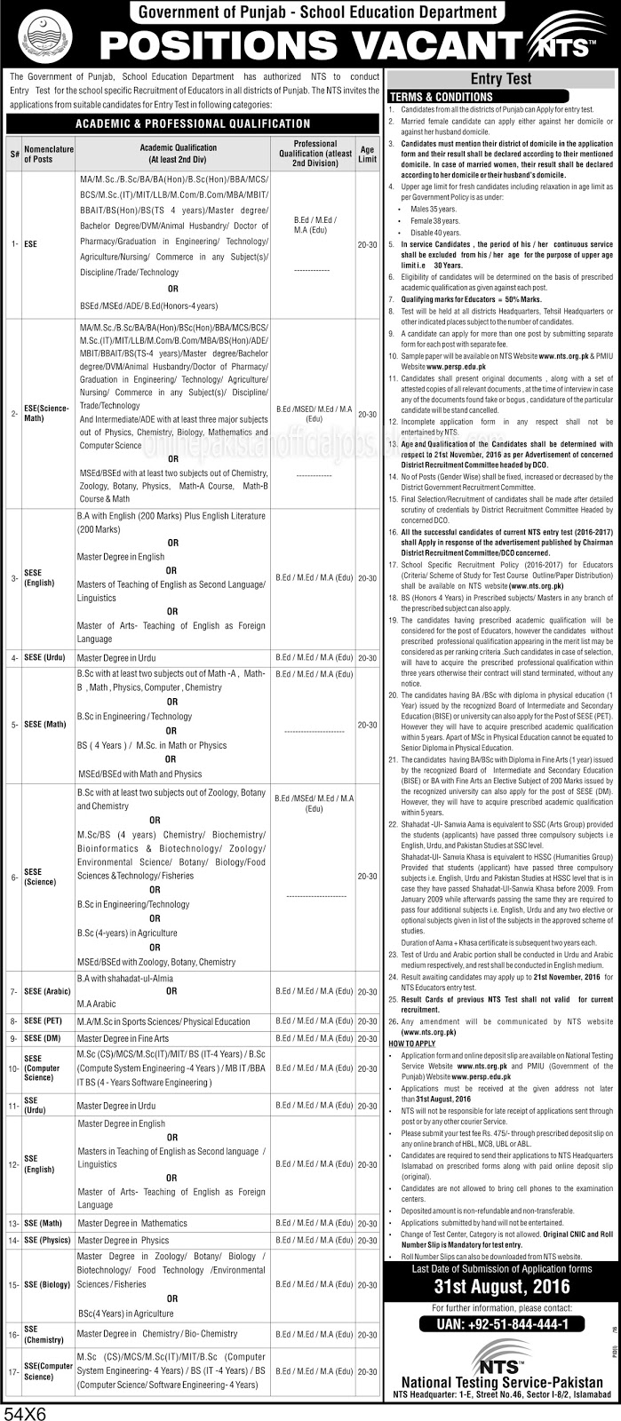 Punjab Educators Jobs 2016 Download Application Form