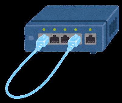 ループ接続のイラスト