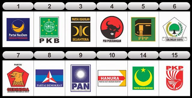 Soal PPKN : Sistem Politik di Indonesia